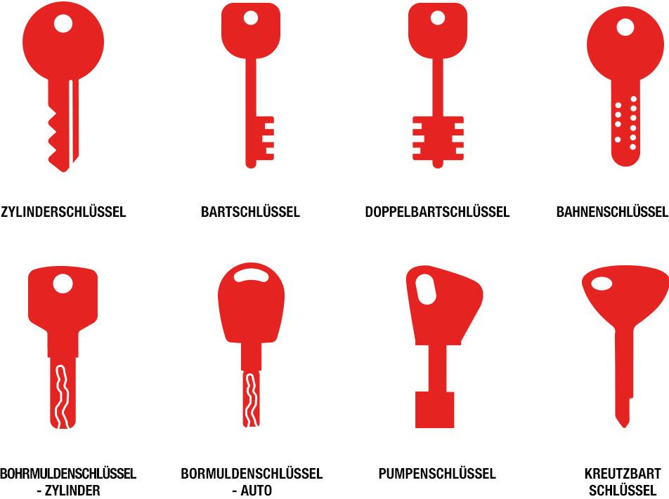 bartschlüssel nachmachen